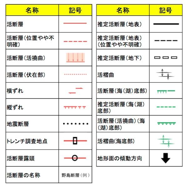 活断層-地図-記号