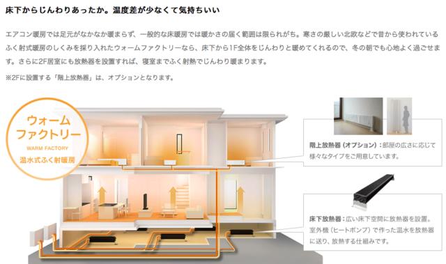 セキスイハイム「ウォームファクトリー」の暖房
