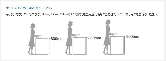 一条工務店のキッチンの高さ